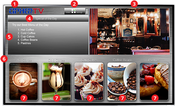TV smart new DS Functions