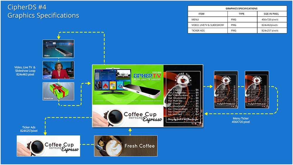 Digital Signage Software Open Source Windows Cleaner !LINK! Template-4-GS-720